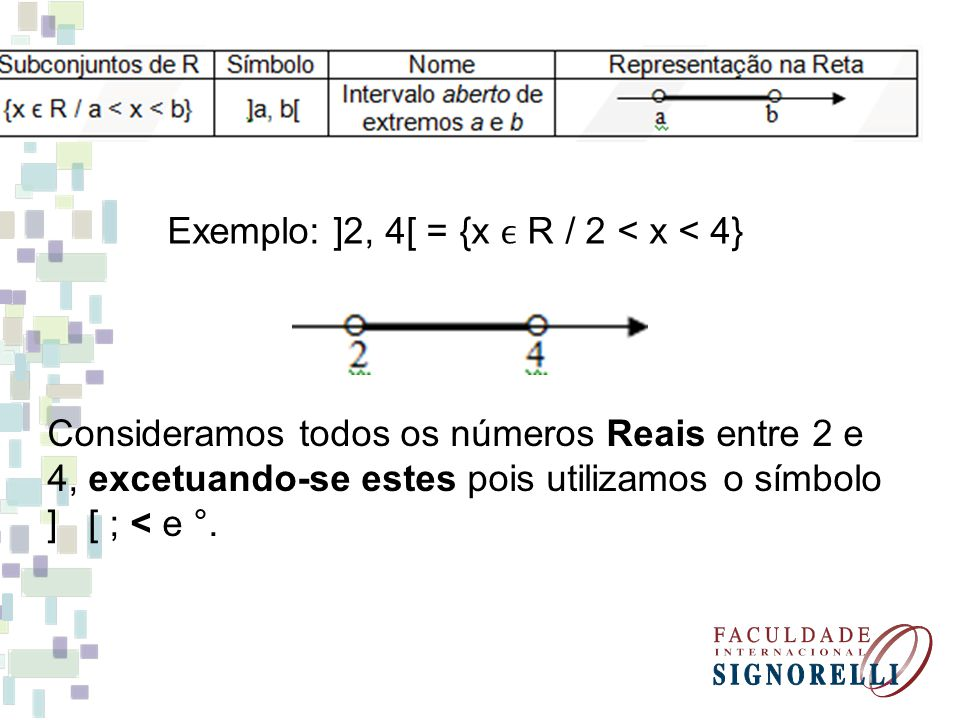 Exemplo: ]2, 4[ = {x ϵ R / 2 < x < 4}